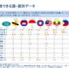 外務省によるASEAN10か国における対日世論調査の結果に関するちょっとした話
