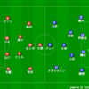 現状の確認 2015 J2リーグ 第2節 京都サンガ VS ジュビロ磐田