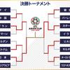 AFCアジアカップ決勝