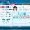 【パワプロ2020】【ミリマス】765ミリオンスターズ選手公開「所恵美」