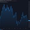 2020-10-17 今週の米国株状況