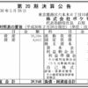 株式会社ポケモン 第20期決算公告