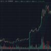 高騰続くビットコインが9100ドルを突破、未来は僕らの手の中!?