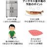 アニサキス食中毒の予防のポイント