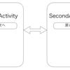 Androidに各Activityを追加してライフサイクルの動きを確認する