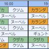 【黒い砂漠】ワールドボス 時間表と場所