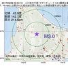 2017年09月28日 09時34分 上川地方中部でM3.0の地震