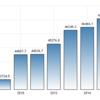 日本の景気が悪い原因 好景気なのに不況