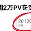【6月ご報告】先月で月間20,000PVを突破してしまいました…! -総アクセスの数値もお伝え致します!