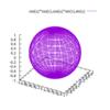 gnuplotによるグラフ作成24~プロット座標系の変更