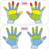 手洗いによる感染予防