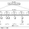Linux Kernel ~ ソフトウェアタイマと遅延処理 ~