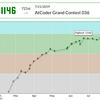 AtCoder Grand Contest 036