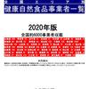 『ヘルスフードレポートⓇ』pdfファイル版(テスト発行)
