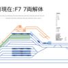 4月5日現在の長野新幹線車両センター