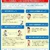 熱中症予防行動について(マスクと上手に付き合おう)
