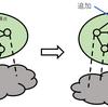 木幅が2以下のグラフの木分解と動的計画法