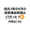 そろそろ6月、過去3年間の6月の仮想通貨(ビットコイン)相場を確認してみた