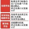 【同一賃金同一労働】日本郵政の手当廃止、正社員危機感も 他企業に広がる可能性