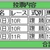 8/21(日)複勝コロガシの予想。10時時点オッズで1,200円→25,100円