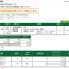 本日の株式トレード報告R3,01,15