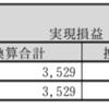 5月1日~5月7日までのトラリピ週間結果報告