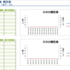 SharePoint Server 2013 利用状況ログについて