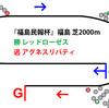 【福島民報杯・2019年】内枠軽量を活かすオーダーを完遂、アグネスリバティ|逃げ馬レース結果