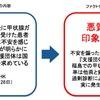 NHK、「問題ではない福島での甲状腺ガン」への不安を『3・11甲状腺がん子ども基金』とともに煽る