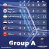 韓国代表がワールドカップに出場できない可能性が浮上
