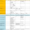 PMP 47のプロセス(日本語・英語)