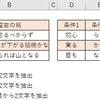 【エクセル】LEFT関数とRIGHT関数とMID関数の使い方