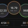 12/27 マラソン練習 早朝16キロジョグ