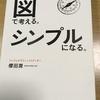 「図で考える。シンプルになる。」  櫻田 潤
