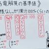 電解質(Na,K,Ca,Cl,P)の基準値のゴロ(覚え方)|薬学ゴロ