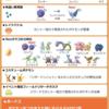 ポケモンGO ジェネレーションチャレンジ2020概要