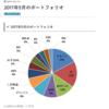 もう見ない訳にはいかない。JT(日本たばこ産業)株についての私見【配当利回り5%超え】