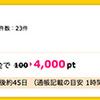 【ハピタス】SBI証券 新規口座開設&入金で4,000pt(3,600ANAマイル)!