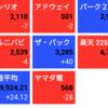 【ポートフォリオ】ポートフォリオと、貸株金利。