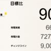 12月の千葉市緑区高田町1号発電所における総発電量は662kWh(目標比90%)でした!