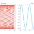 【だまされないために】研究者が教える、グラフで人をだます印象操作法