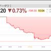 イギリス部分的ロックダウン発表。週明けも米国株が下落すればアノマリーからトランプ敗北危機??