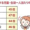 愛知県の全国ワーストを争う各種統計データについて