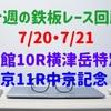 【レース回顧】今週の鉄板レース(7/20・7/21)〜横津岳特別・中京記念〜