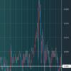 【544日目 2021/9/3 運用実績】2,345,722円 累計スワップ メキシコペソ FX投資