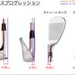 クラブヘッドの「フェースプログレッション値(FP値)」がショットに与える影響