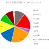 【アンケート結果発表!】「○○にしたい関ジャニ∞のメンバーは?」