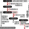 ゴーン前会長再逮捕 保釈阻止へ「前倒し」 識者ら「強引」な手法批判 - 東京新聞(2018年12月22日)