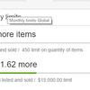 eBay家庭教師を振り返る