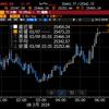 【株式】米国雇用者数、伸び鈍化もNY株式は踏ん張り